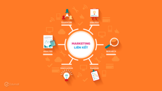 Marketing liên kết
