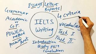 [EDUVIP] Giải mã IELTS Writing cùng Izone trong 30 ngày