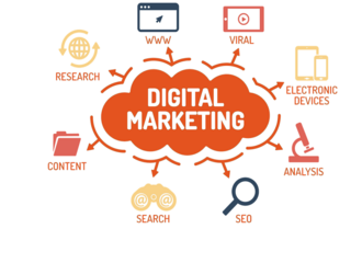 [EduVIP] Digital Marketing Fundamental