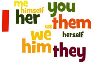 NGỮ PHÁP TIẾNG ANH CHO NGƯỜI MỚI BẮT ĐẦU VỀ CHỦ ĐỀ TÍNH TỪ SỞ HỮU