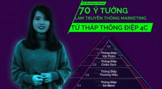 70 Ý TƯỞNG LÀM TRUYỀN THÔNG MARKETING TỪ THÁP THÔNG ĐIỆP 4C