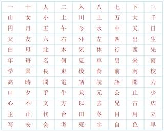Học Kanji Tiếng Nhật cực dễ thi N5 (JLPT-Nattest-TopJ)