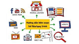 Hướng dẫn biên soạn tài liệu/quy trình